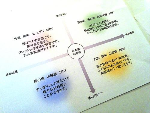 SAKELIFE 利き日本酒大会 イベント 渋谷